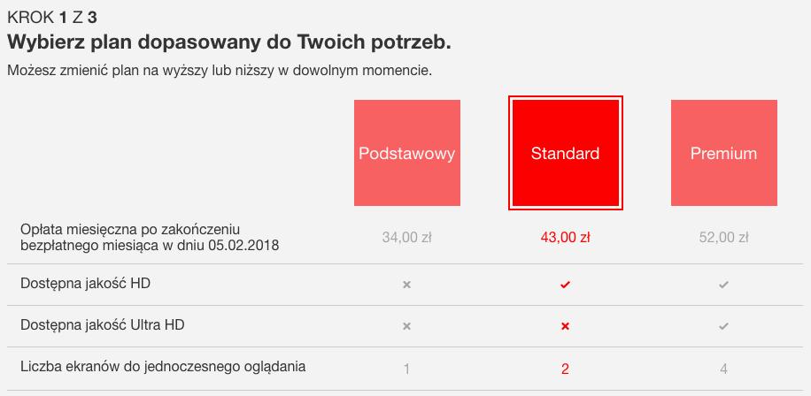 Ceny Netflix w serwisie WWW