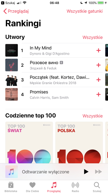 Top 100 Apple Music Rankingi