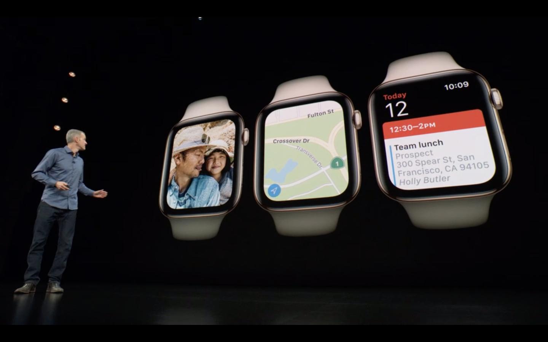 Apple Watch wielki ekran