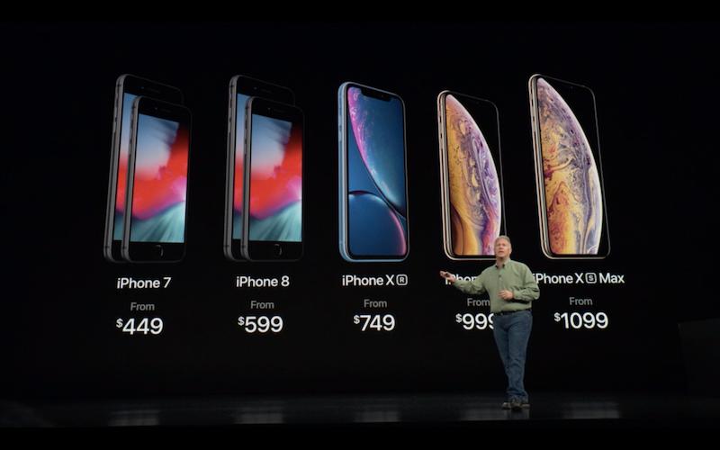 Ceny nowych iPhone'ów